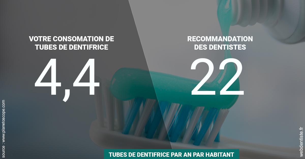 https://selarl-dr-nathan-michele.chirurgiens-dentistes.fr/22 tubes/an 2